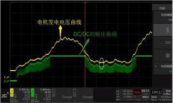 電源芯片EN引腳對電機控制板的影響