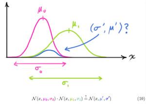 深度解�x:卡〓��曼�V波原理