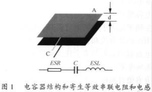 開關電源的PCB布線設計技巧——降低EMI