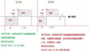 变压器电感量怎】么算?为什么○各不相同?