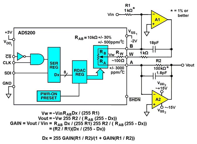 數字電位器模擬對數抽頭,以準確設置增益