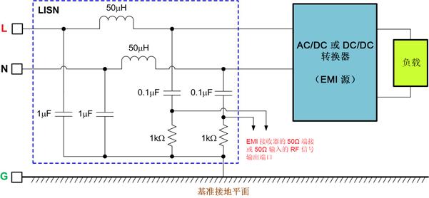 德州仪器:DC/DC 转换器 EMI 的工程师指南(一)——规范和测量