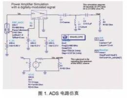 PCB电磁Ψ场求解方法及仿真软件
