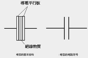图解电容充放电原理