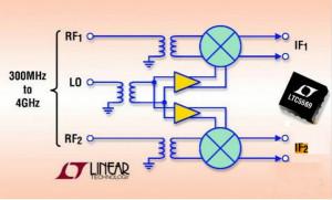 高速通信�I域的混�l∞器和�{制器分析