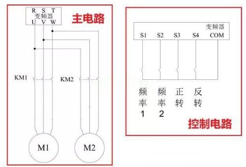 一个变频器如何让一台电机实现双速和一台正反转?