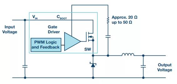 """開關轉換時,最大效率與最小電磁幹擾如何""""兼得""""?"""