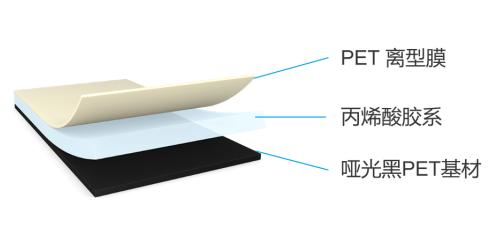 tesa 7905超薄遮蔽胶带,助力手机厂商实现5G时代无限创新的手机设计