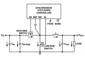 幹貨分享:開關電源這樣布局能解決噪聲