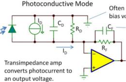 模擬設計者必須了解的光電二極管問題