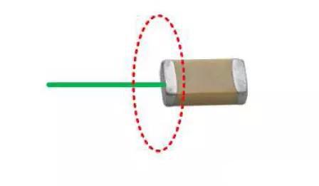 爲何射頻電容電感值是pF和nH級的?