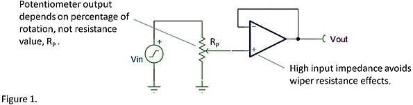 如何用好電位器?