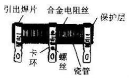 常見電阻器分類,你真的知道嗎?