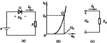 半导体二极管的直流电阻和动态电阻如何区别?