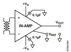 如何为偏置电流提供直流回路?正确示范 VS 错误示范