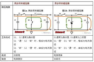 同步开关稳压器电磁干扰的来源与对策