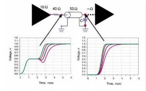 这篇文章让你掌握PCB信号完整性五步曲