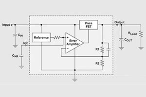 用LDO轻松搞定IoT无线传感器电源设计