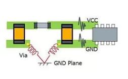 使用电感降低噪声注意点 : 串扰、GND线反弹噪声