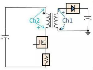 老工程師多年經驗總結,開關電源傳導EMI太重要了!