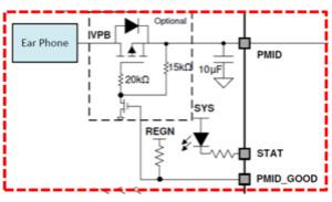 TWS真無線耳機充電倉專用開關充電芯片BQ25618/9詳解