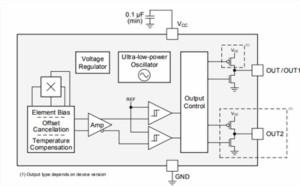 開關霍爾傳感器DRV5032在TWS耳機設計的應用