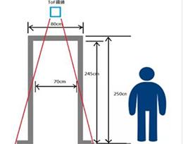 """""""擁擠""""的ToF應用場景下,如何避免多個ToF測量信號的干擾?"""