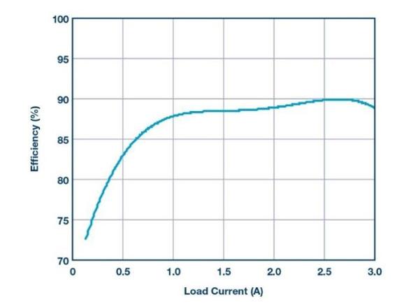如何采用降压型控制器产生负电压?