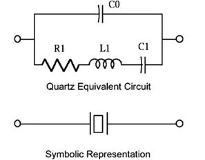 晶振串联电阻与并联电阻有什么作用?