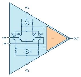 可编程LED驱动器怎么设计才更简单?这一招你必须要学会