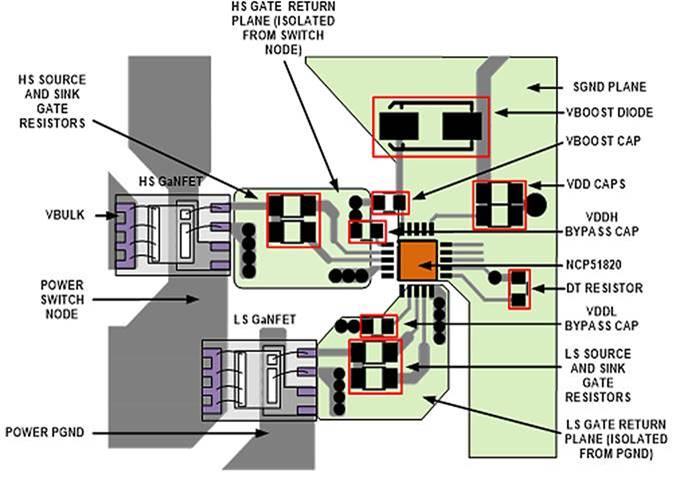 如何匹配门极驱动器,来增强型GaN平安棋牌电子游戏晶体管?