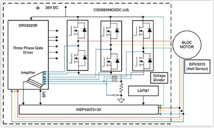揭秘:紧凑电机控制系统中,栅极驱动器怎么设计呢?