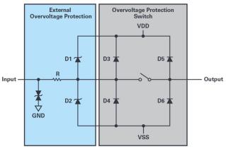 如何对敏感型电子信号输入实施过压保护?