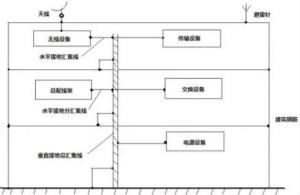 电路保护最容易忽略的部分:元器件选型