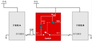 工程师温度传感指南 | 了解设计挑战,掌握解决方案!