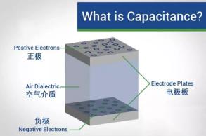 什么是可变电容传感器及其种类有哪些?