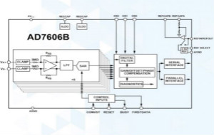 """从AD7606到AD7606B,为你揭秘这款电力应用ADC的""""进阶""""之路"""