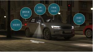 半导体技术促进汽车照明系统升级