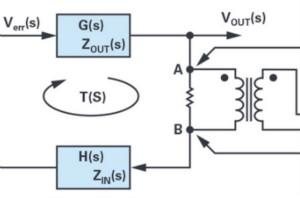 采用電壓注入法測量環路增益