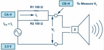 測量永磁揚聲器的阻抗曲線和諧振頻率