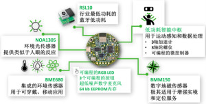 如何实现免维护的传感器节点
