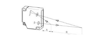 光电测距传感器原理、光束形状对不同目标物应用等