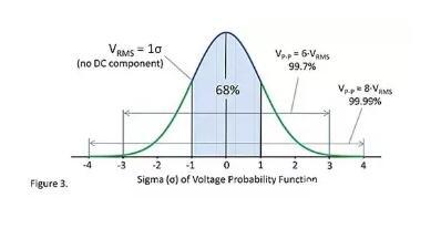 基礎知識 | 什么是電阻的固有噪聲?