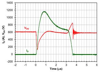 为什么超低阻抗SiC FET受欢迎?它能使系统冷却运行!