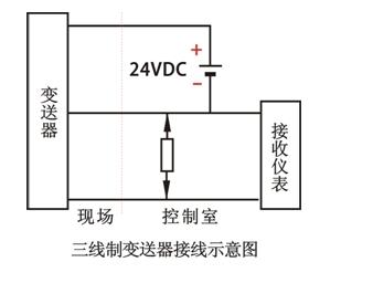 三線制變送器接線方法圖解