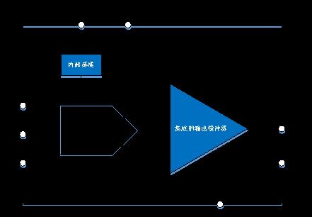 如何讓微型數據轉換器通過更小尺寸創造更多價值?