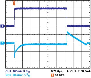 低壓差調節器—爲什麽選擇旁路電容很重要