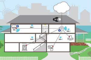 利用Sub-1 GHz Linux Gateway软件开发套件设计楼宇安保系统