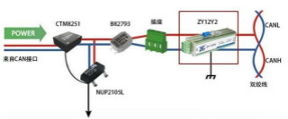 CAN FD电磁兼容性能分析及改善方案