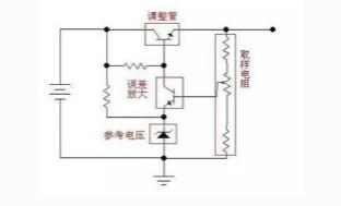 線性穩壓電源的工作原理是怎么樣的